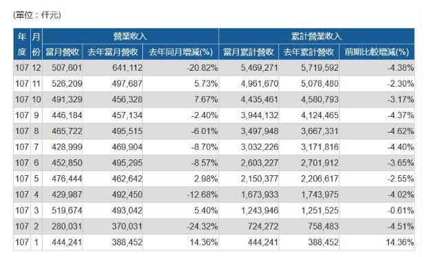 骊住、TOTO等卫浴企业陆续公布2018年财报或季度报微型直放站